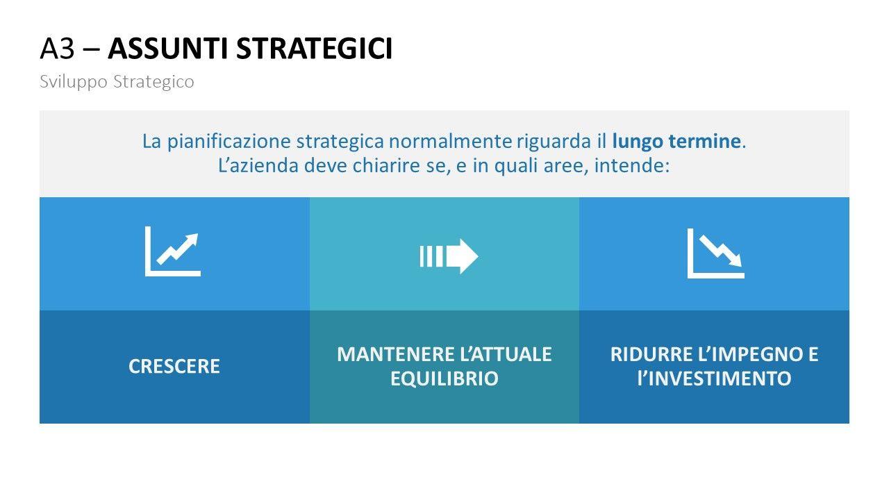 A3 - Assunti strategici